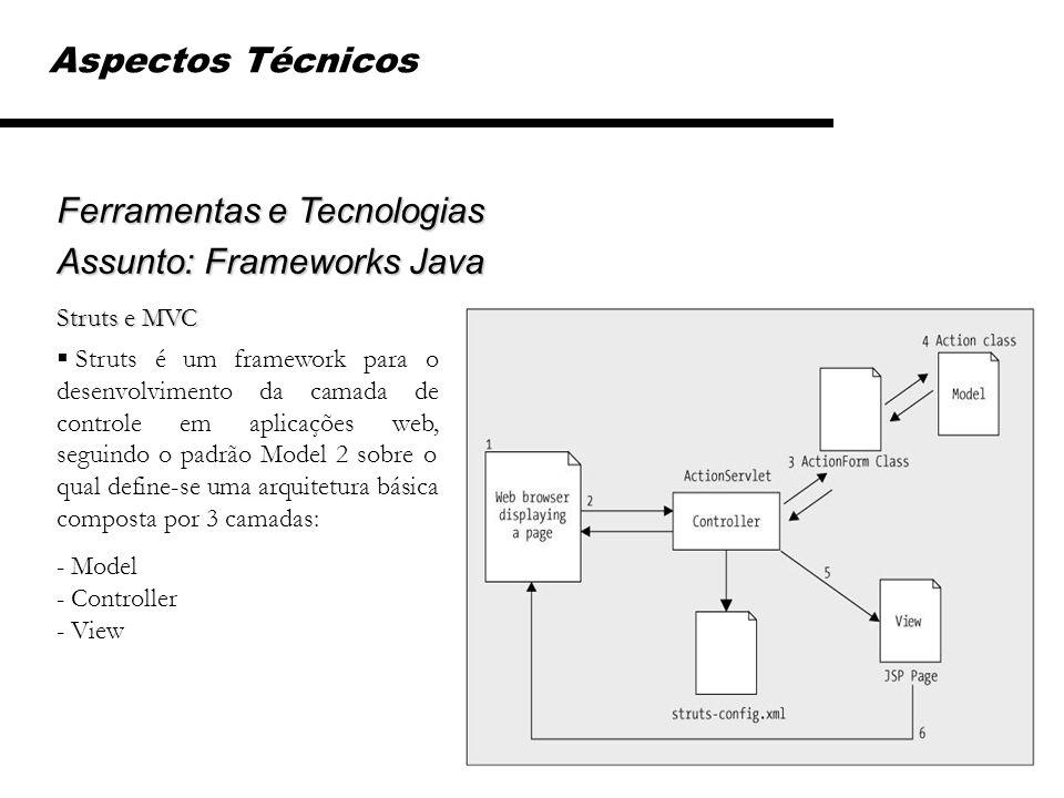Aspectos Técnicos Ferramentas e Tecnologias Assunto: Frameworks Java Struts e MVC Struts é um framework para o desenvolvimento da camada de controle e