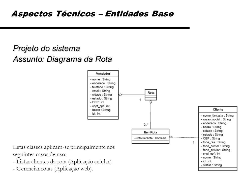 Aspectos Técnicos – Entidades Base Projeto do sistema Assunto: Diagrama da Rota Estas classes aplicam-se principalmente nos seguintes casos de uso: -