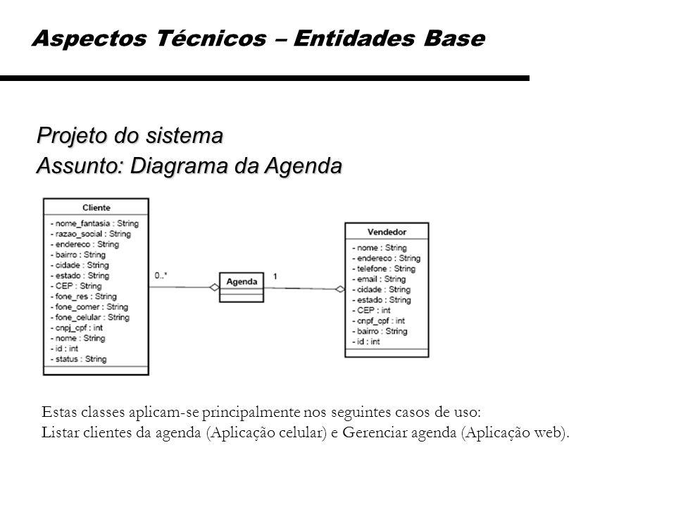 Aspectos Técnicos – Entidades Base Projeto do sistema Assunto: Diagrama da Agenda Estas classes aplicam-se principalmente nos seguintes casos de uso: