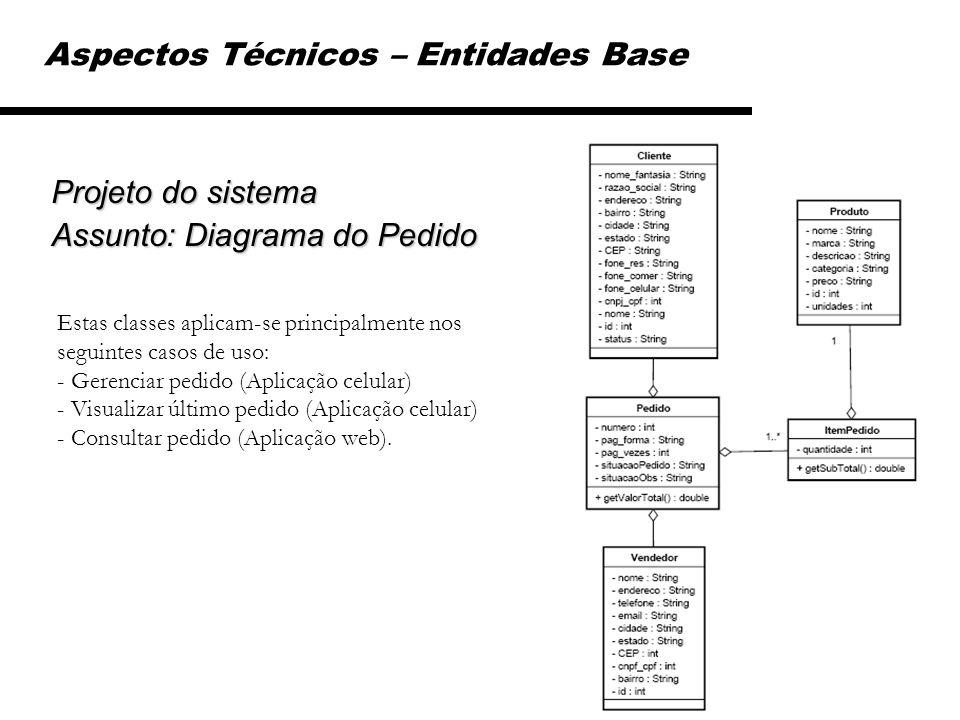 Aspectos Técnicos – Entidades Base Projeto do sistema Assunto: Diagrama do Pedido Estas classes aplicam-se principalmente nos seguintes casos de uso: