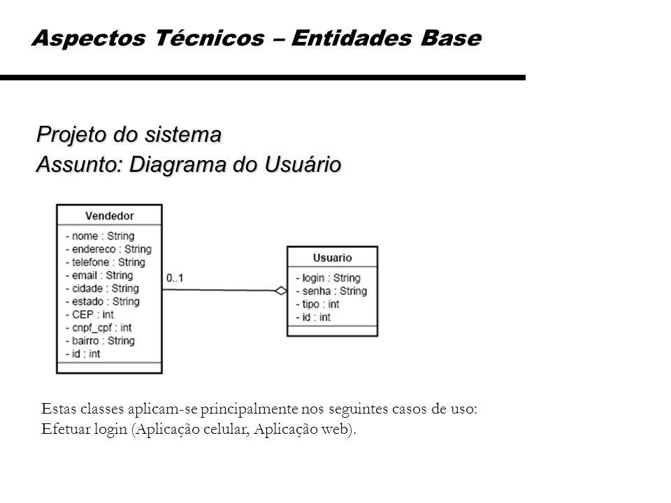 Aspectos Técnicos – Entidades Base Projeto do sistema Assunto: Diagrama do Usuário Estas classes aplicam-se principalmente nos seguintes casos de uso: