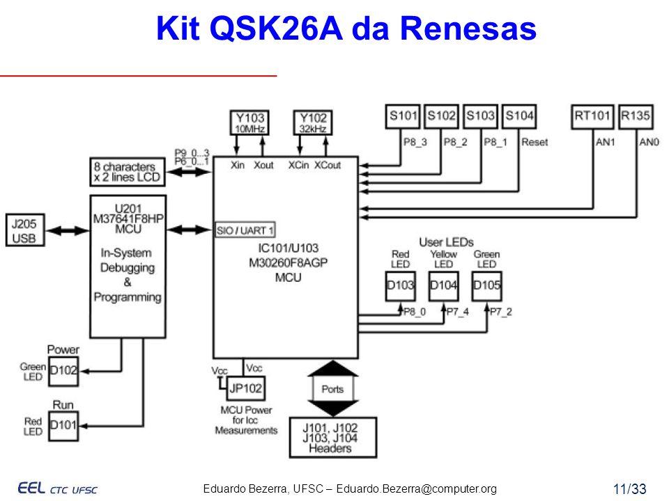 Eduardo Bezerra, UFSC – Eduardo.Bezerra@computer.org 11/33 Kit QSK26A da Renesas