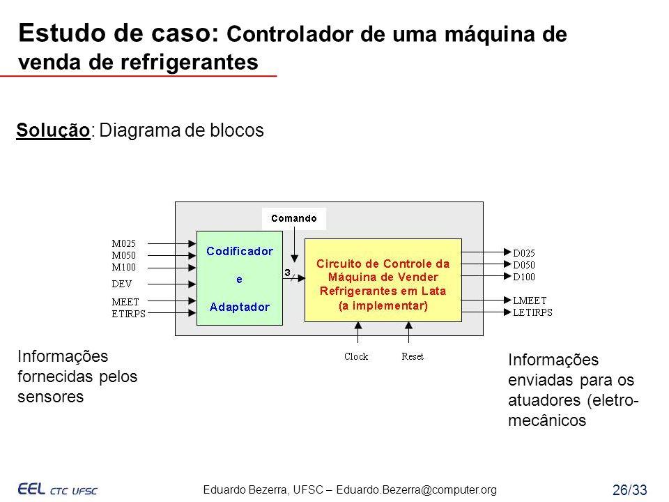Eduardo Bezerra, UFSC – Eduardo.Bezerra@computer.org 26/33 Solução: Diagrama de blocos Informações fornecidas pelos sensores Informações enviadas para