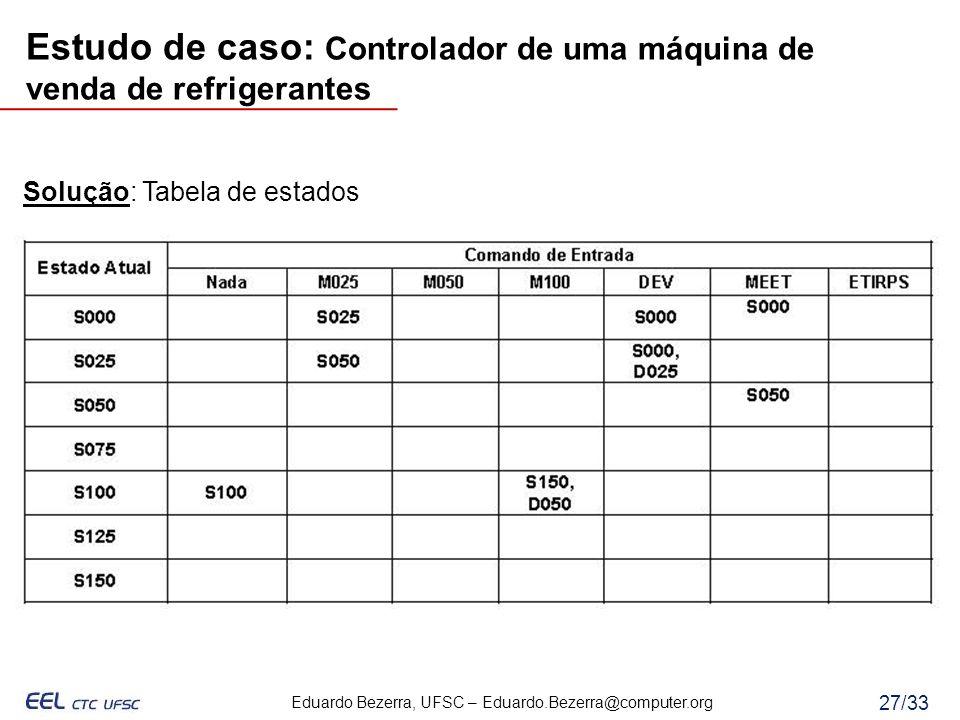Eduardo Bezerra, UFSC – Eduardo.Bezerra@computer.org 27/33 Solução: Tabela de estados Estudo de caso: Controlador de uma máquina de venda de refrigera