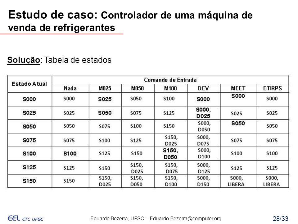 Eduardo Bezerra, UFSC – Eduardo.Bezerra@computer.org 28/33 Solução: Tabela de estados Estudo de caso: Controlador de uma máquina de venda de refrigera
