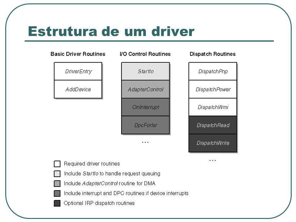 Estrutura de um driver