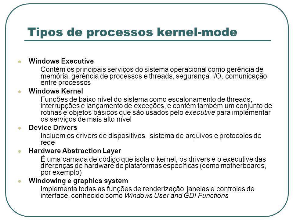 Tipos de processos kernel-mode Windows Executive Contém os principais serviços do sistema operacional como gerência de memória, gerência de processos e threads, segurança, I/O, comunicação entre processos Windows Kernel Funções de baixo nível do sistema como escalonamento de threads, interrupções e lançamento de exceções, e contém também um conjunto de rotinas e objetos básicos que são usados pelo executive para implementar os serviços de mais alto nível Device Drivers Incluem os drivers de dispositivos, sistema de arquivos e protocolos de rede Hardware Abstraction Layer É uma camada de código que isola o kernel, os drivers e o executive das diferenças de hardware de plataformas específicas (como motherboards, por exemplo) Windowing e graphics system Implementa todas as funções de renderização, janelas e controles de interface, conhecido como Windows User and GDI Functions