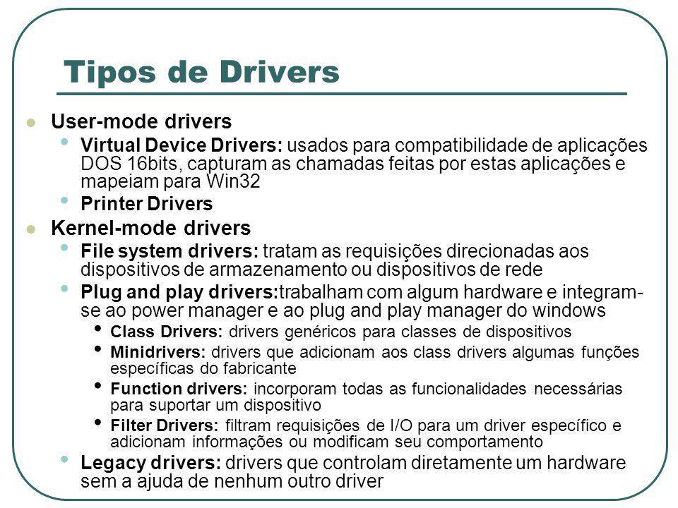 Tipos de Drivers User-mode drivers Virtual Device Drivers: usados para compatibilidade de aplicações DOS 16bits, capturam as chamadas feitas por estas