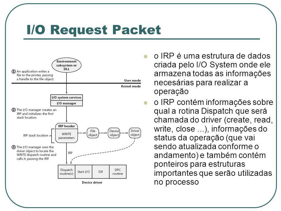 I/O Request Packet o IRP é uma estrutura de dados criada pelo I/O System onde ele armazena todas as informações necesárias para realizar a operação o IRP contém informações sobre qual a rotina Dispatch que será chamada do driver (create, read, write, close...), informações do status da operação (que vai sendo atualizada conforme o andamento) e também contém ponteiros para estruturas importantes que serão utilizadas no processo