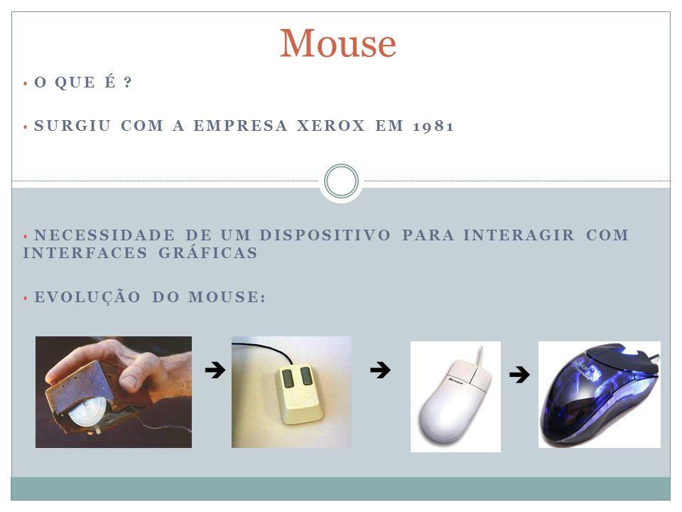O QUE É ? SURGIU COM A EMPRESA XEROX EM 1981 NECESSIDADE DE UM DISPOSITIVO PARA INTERAGIR COM INTERFACES GRÁFICAS EVOLUÇÃO DO MOUSE: Mouse