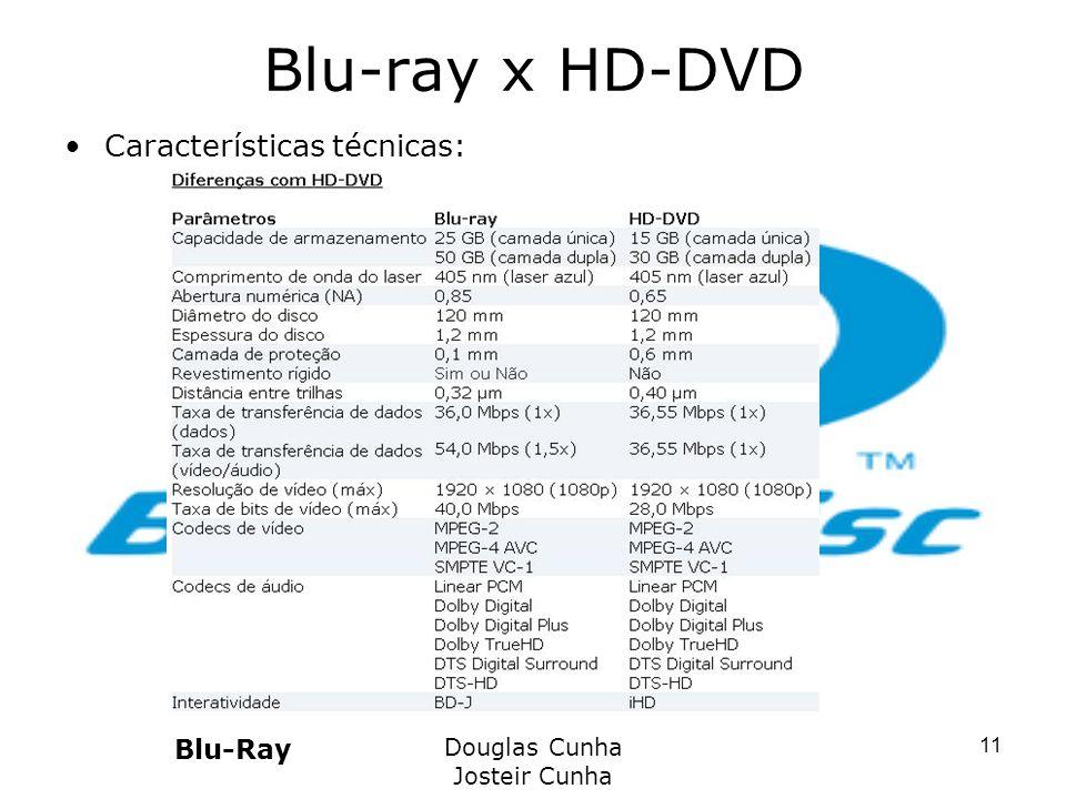 Blu-ray x HD-DVD Características técnicas: Blu-Ray Douglas Cunha Josteir Cunha 11