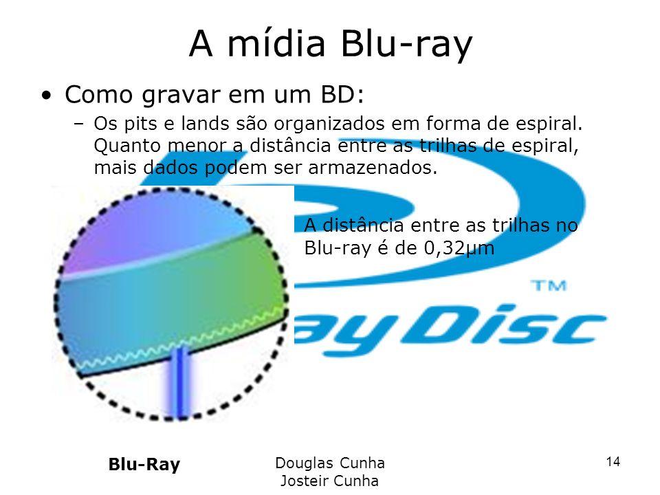 A mídia Blu-ray Como gravar em um BD: –Os pits e lands são organizados em forma de espiral. Quanto menor a distância entre as trilhas de espiral, mais