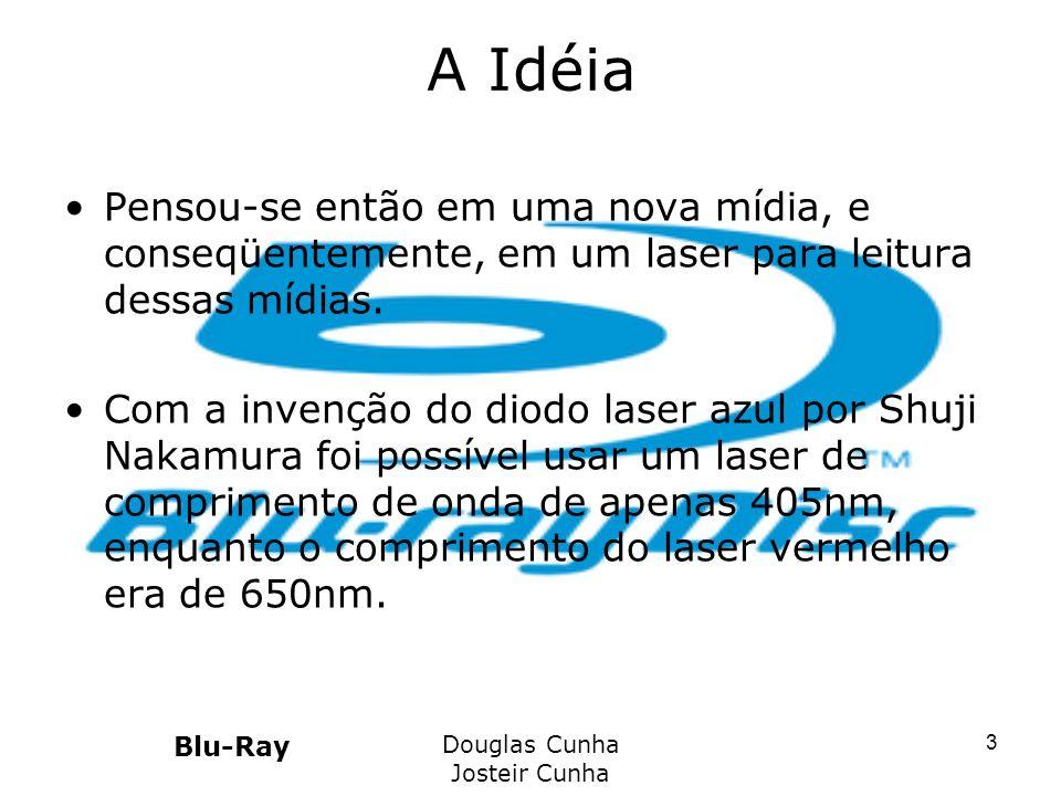 A Idéia Pensou-se então em uma nova mídia, e conseqüentemente, em um laser para leitura dessas mídias. Com a invenção do diodo laser azul por Shuji Na