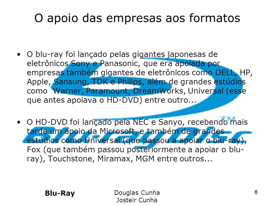 O apoio das empresas aos formatos O blu-ray foi lançado pelas gigantes japonesas de eletrônicos Sony e Panasonic, que era apoiada por empresas também