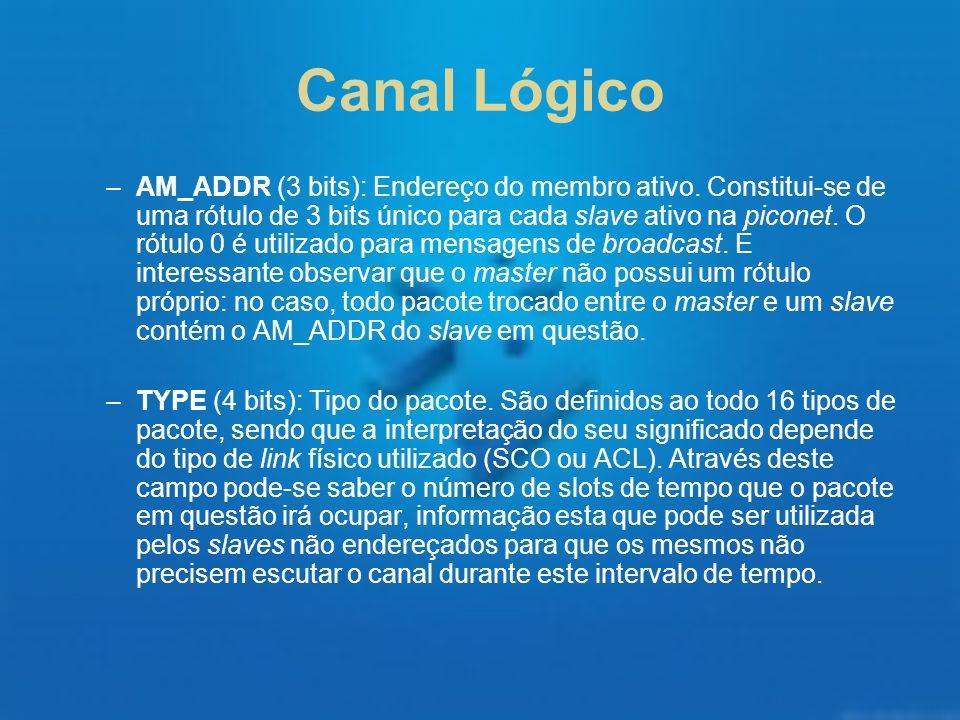 Canal Lógico –AM_ADDR (3 bits): Endereço do membro ativo. Constitui-se de uma rótulo de 3 bits único para cada slave ativo na piconet. O rótulo 0 é ut