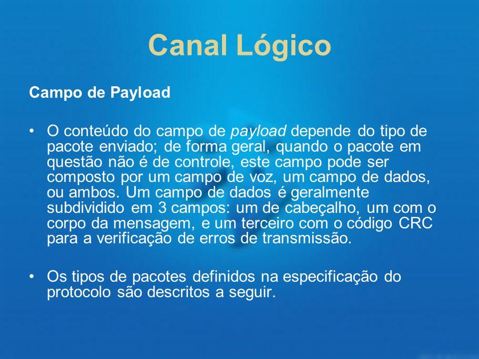 Canal Lógico Campo de Payload O conteúdo do campo de payload depende do tipo de pacote enviado; de forma geral, quando o pacote em questão não é de co