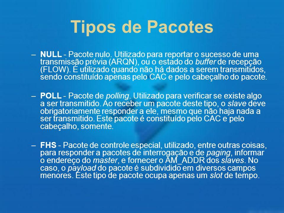 Tipos de Pacotes –NULL - Pacote nulo. Utilizado para reportar o sucesso de uma transmissão prévia (ARQN), ou o estado do buffer de recepção (FLOW). É