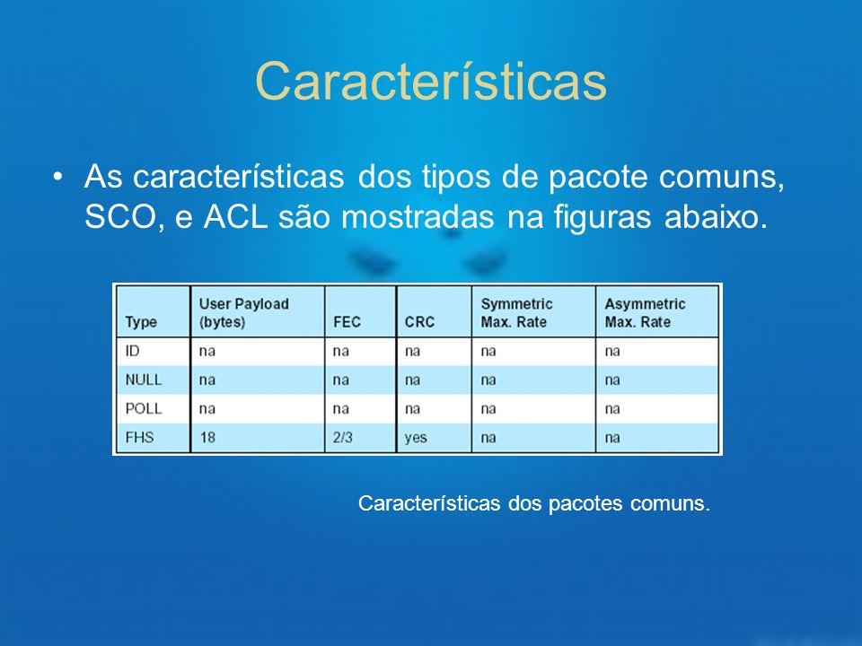 Características As características dos tipos de pacote comuns, SCO, e ACL são mostradas na figuras abaixo. Características dos pacotes comuns.