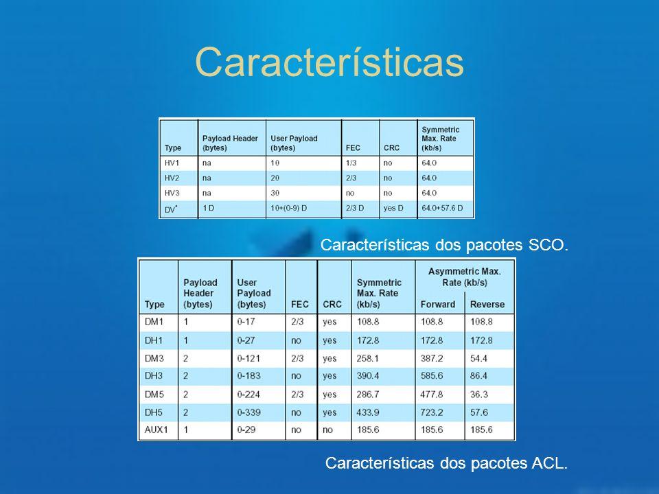 Características Características dos pacotes SCO. Características dos pacotes ACL.