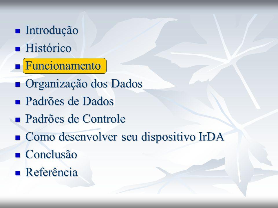 Organização dos Dados SIR (Slow-Speed Infrared Mode – IrDA 1.0) SIR (Slow-Speed Infrared Mode – IrDA 1.0) MIR (Medium-Speed Infrared Mode – IrDA 1.1) MIR (Medium-Speed Infrared Mode – IrDA 1.1) FIR (Fast-Speed Infrared Mode – IrDA 1.1) FIR (Fast-Speed Infrared Mode – IrDA 1.1)