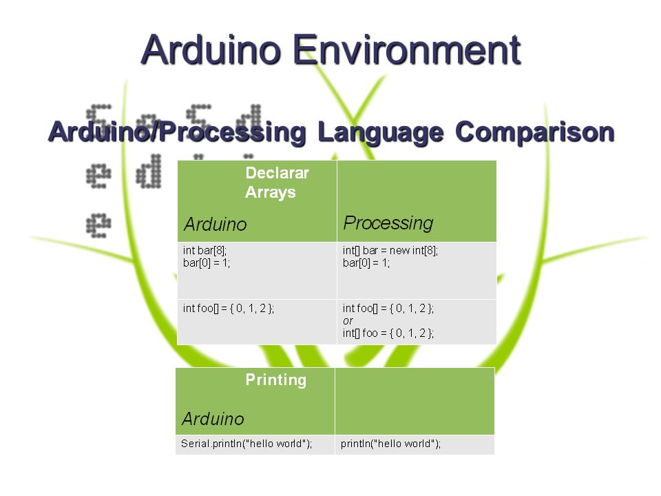 Arduino/Processing Language Comparison