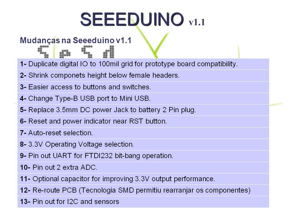 SEEEDUINO SEEEDUINO v1.1 Seeeduino FrontView