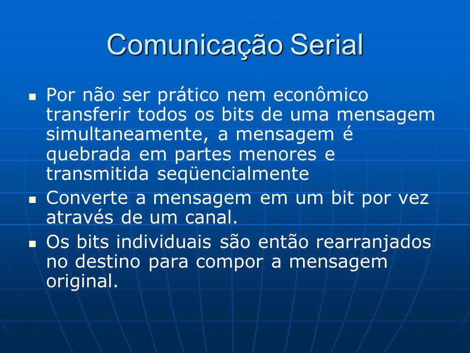 Comunicação Serial Por não ser prático nem econômico transferir todos os bits de uma mensagem simultaneamente, a mensagem é quebrada em partes menores