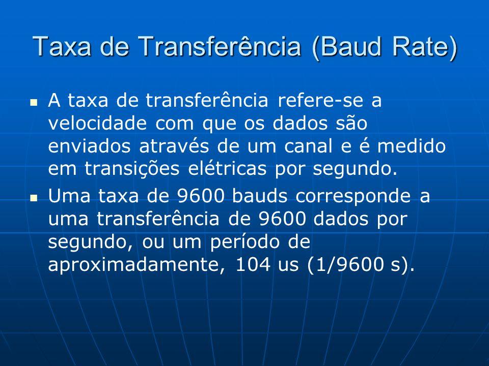 Taxa de Transferência (Baud Rate) A taxa de transferência refere-se a velocidade com que os dados são enviados através de um canal e é medido em trans