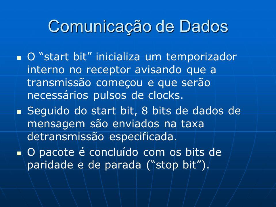 Comunicação de Dados O start bit inicializa um temporizador interno no receptor avisando que a transmissão começou e que serão necessários pulsos de c
