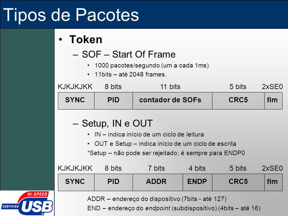 Tipos de Pacotes Token –SOF – Start Of Frame 1000 pacotes/segundo (um a cada 1ms) 11bits – até 2048 frames. –Setup, IN e OUT IN – indica início de um