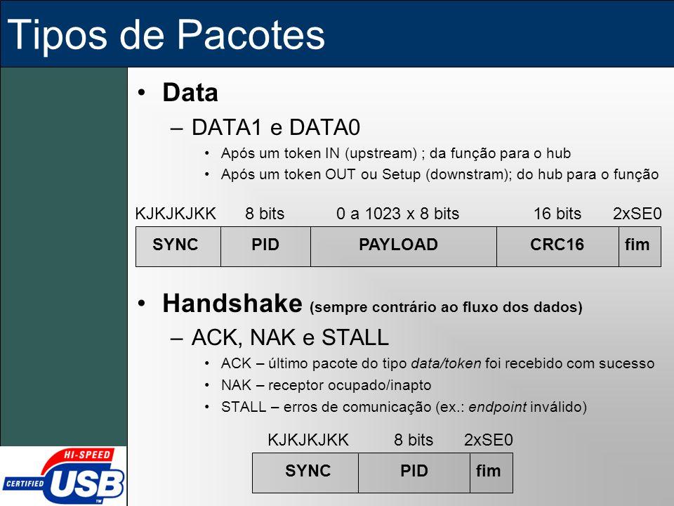 Tipos de Pacotes Data –DATA1 e DATA0 Após um token IN (upstream) ; da função para o hub Após um token OUT ou Setup (downstram); do hub para o função H