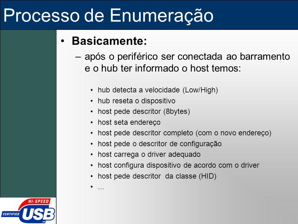 Processo de Enumeração Basicamente: –após o periférico ser conectada ao barramento e o hub ter informado o host temos: hub detecta a velocidade (Low/H