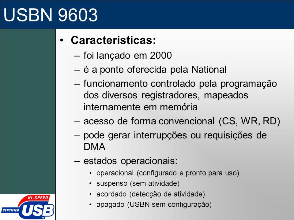 USBN 9603 Características: –foi lançado em 2000 –é a ponte oferecida pela National –funcionamento controlado pela programação dos diversos registrador