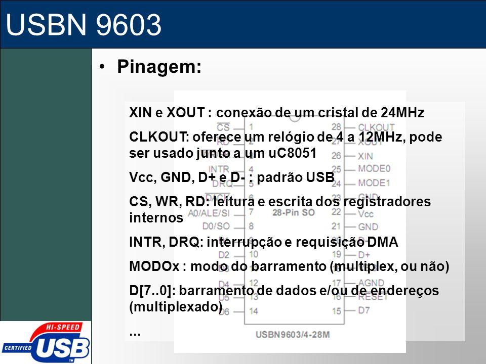 USBN 9603 Pinagem: XIN e XOUT : conexão de um cristal de 24MHz CLKOUT: oferece um relógio de 4 a 12MHz, pode ser usado junto a um uC8051 Vcc, GND, D+