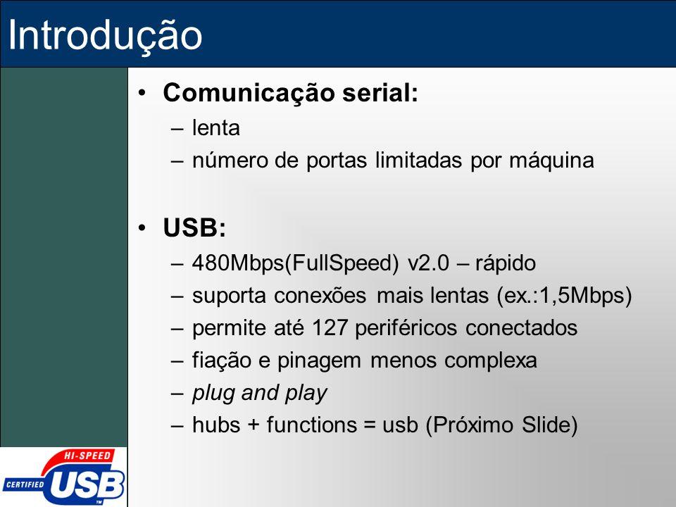 Introdução Comunicação serial: –lenta –número de portas limitadas por máquina USB: –480Mbps(FullSpeed) v2.0 – rápido –suporta conexões mais lentas (ex