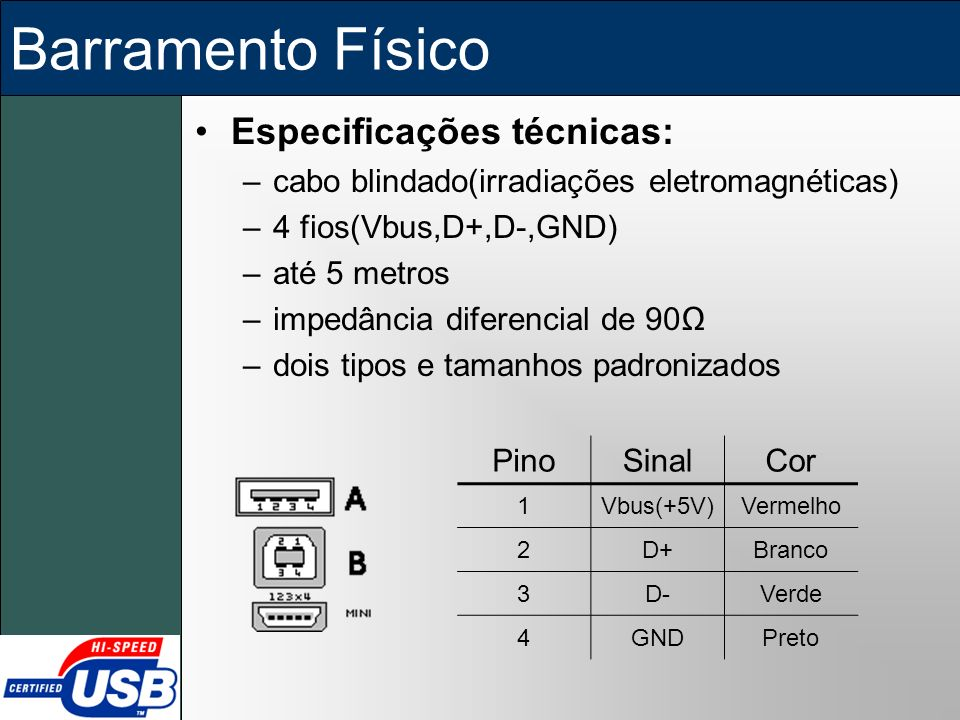Barramento Físico Especificações técnicas: –cabo blindado(irradiações eletromagnéticas) –4 fios(Vbus,D+,D-,GND) –até 5 metros –impedância diferencial