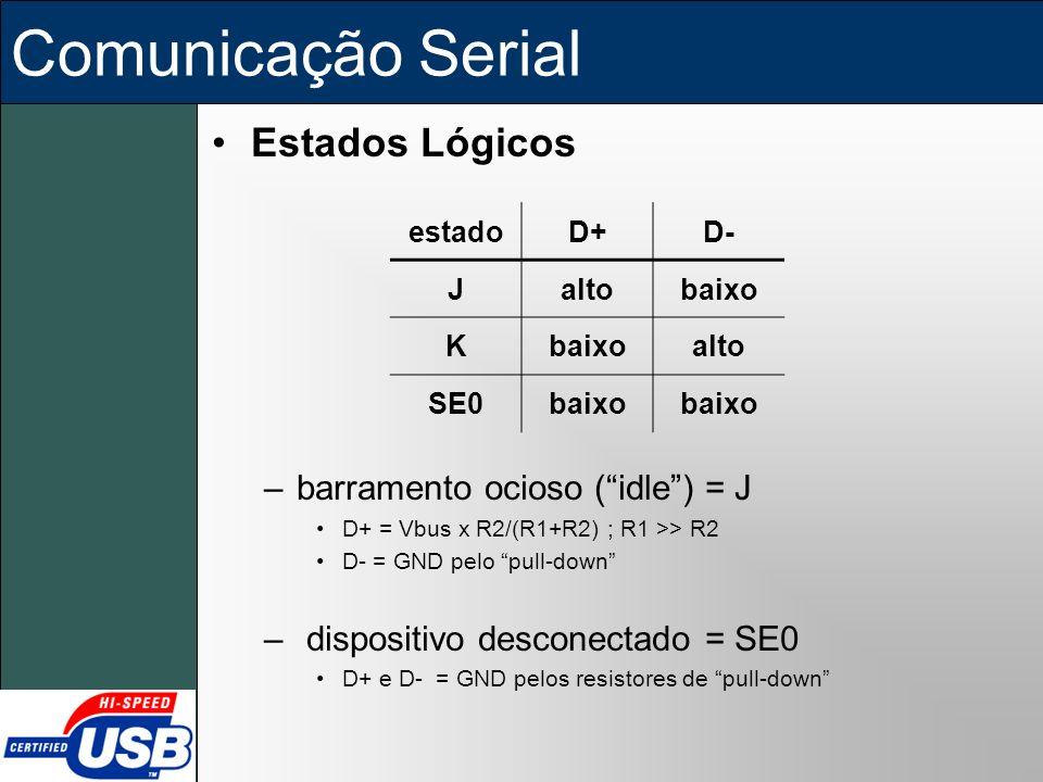 Comunicação Serial Estados Lógicos –barramento ocioso (idle) = J D+ = Vbus x R2/(R1+R2) ; R1 >> R2 D- = GND pelo pull-down – dispositivo desconectado