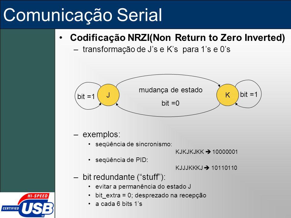 Comunicação Serial Codificação NRZI(Non Return to Zero Inverted) –transformação de Js e Ks para 1s e 0s –exemplos: seqüência de sincronismo : KJKJKJKK