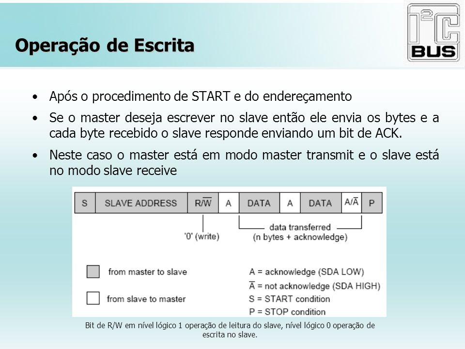 Operação de Escrita Após o procedimento de START e do endereçamento Se o master deseja escrever no slave então ele envia os bytes e a cada byte recebi