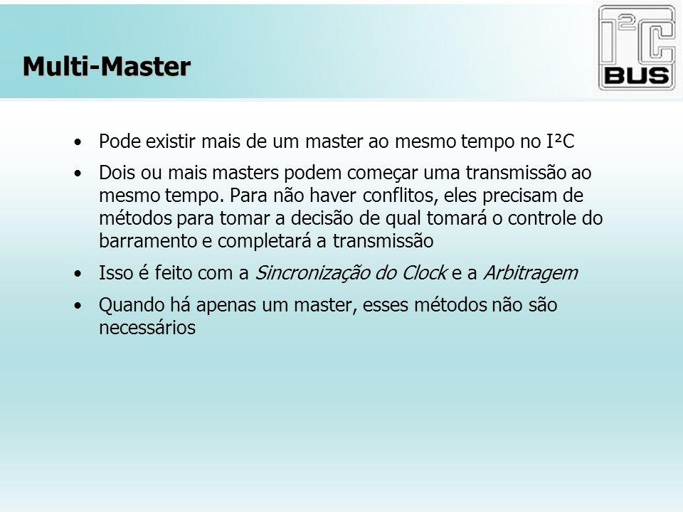Multi-Master Pode existir mais de um master ao mesmo tempo no I²C Dois ou mais masters podem começar uma transmissão ao mesmo tempo. Para não haver co