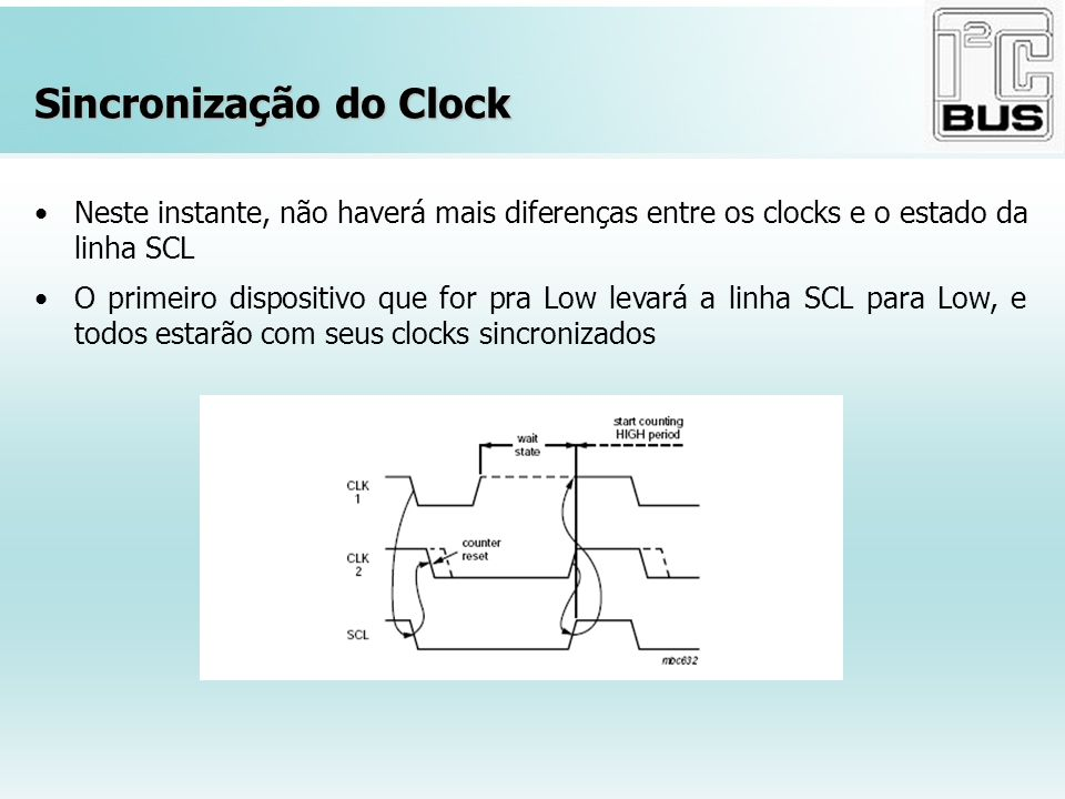 Sincronização do Clock Neste instante, não haverá mais diferenças entre os clocks e o estado da linha SCL O primeiro dispositivo que for pra Low levar