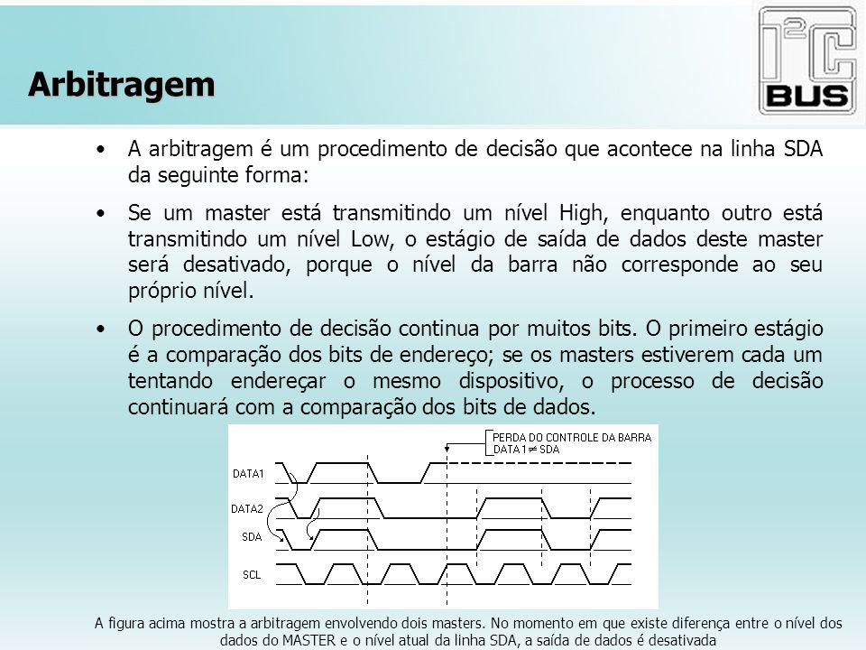 Arbitragem A arbitragem é um procedimento de decisão que acontece na linha SDA da seguinte forma: Se um master está transmitindo um nível High, enquan