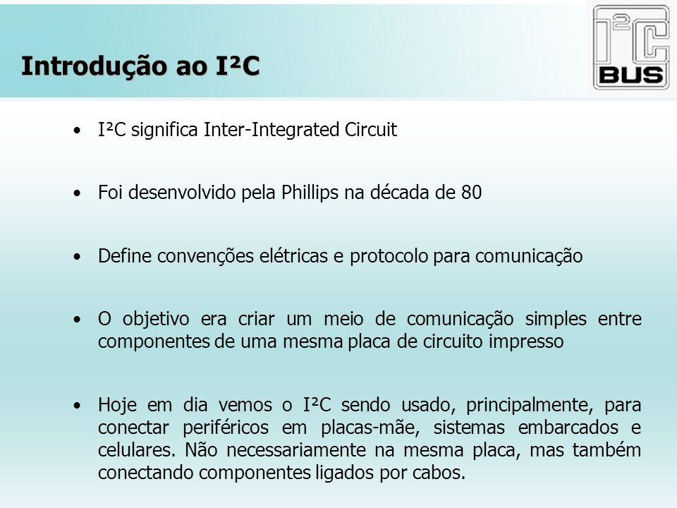 Licenciamento Desde 1º de outubro de 2006, nenhuma taxa de licenciamento é cobrada para implementar o protocolo I²C Mas ainda é cobrada uma taxa de 2500 euros para se obter um I²C slave address (dados de agosto de 2007) Procedimentos para obter um I²C slave address http://www.nxp.com/products/interface_control/i2c/support/requestform Formulário de solicitação de um I²C slave address http://www.nxp.com/products/interface_control/i2c/support/requestform/support_tools