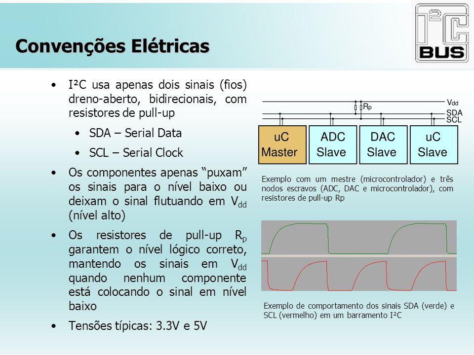 Convenções Elétricas O número máximo de nodos no barramento é obviamente limitado pelo espaço de endereçamen- to, mas também pela capacitância total do barramento, de 400 pF A relação entre o resistor de pull-up e a capacitância do fio afetam o comporta- mento temporal dos sinais SDA e SCL VccI²C supply voltage, typically ranging from 3.3V to 5.5V GNDCommon ground SDASerial data (I²C data line) SCLSerial clock (I²C clock line) RpPull-up resistance (a.k.a.