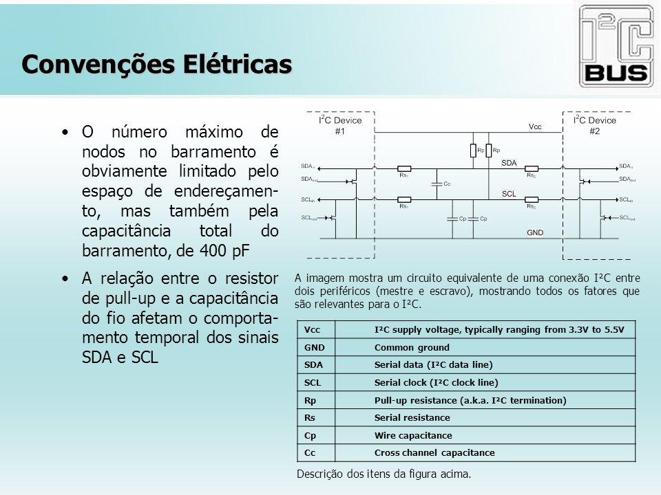 Convenções Elétricas O número máximo de nodos no barramento é obviamente limitado pelo espaço de endereçamen- to, mas também pela capacitância total d