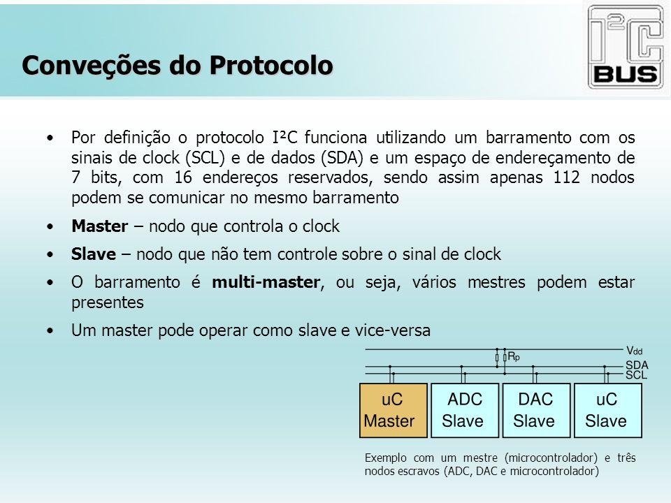 Conveções do Protocolo Por definição o protocolo I²C funciona utilizando um barramento com os sinais de clock (SCL) e de dados (SDA) e um espaço de en