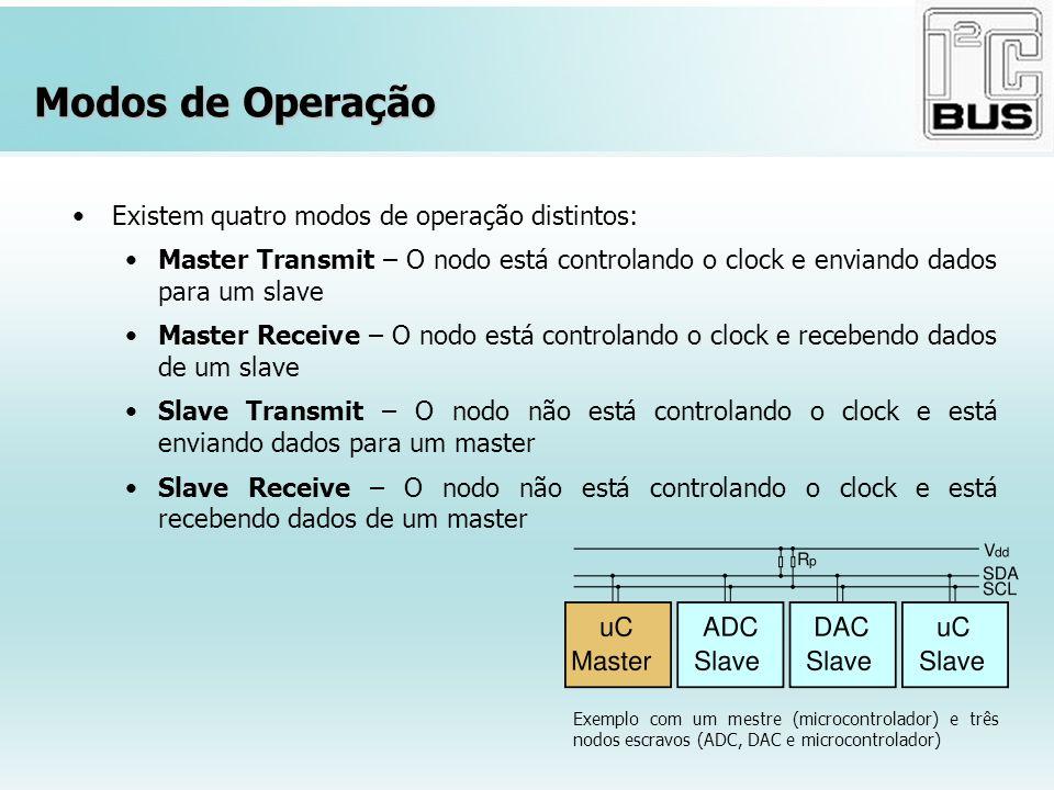 Modos de Operação Existem quatro modos de operação distintos: Master Transmit – O nodo está controlando o clock e enviando dados para um slave Master