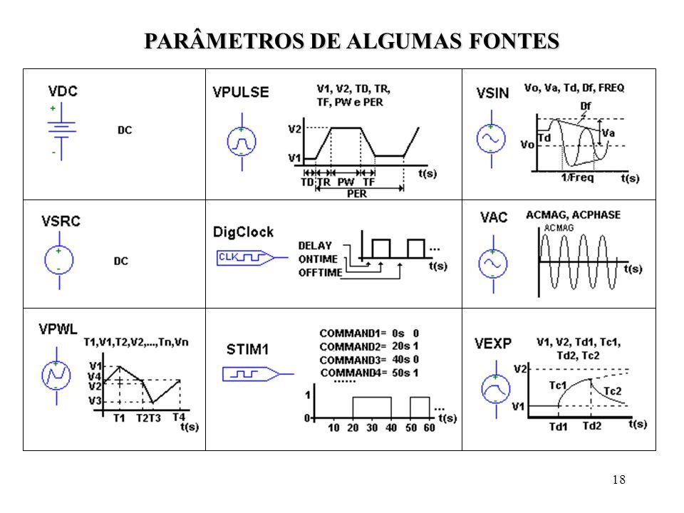 18 PARÂMETROS DE ALGUMAS FONTES