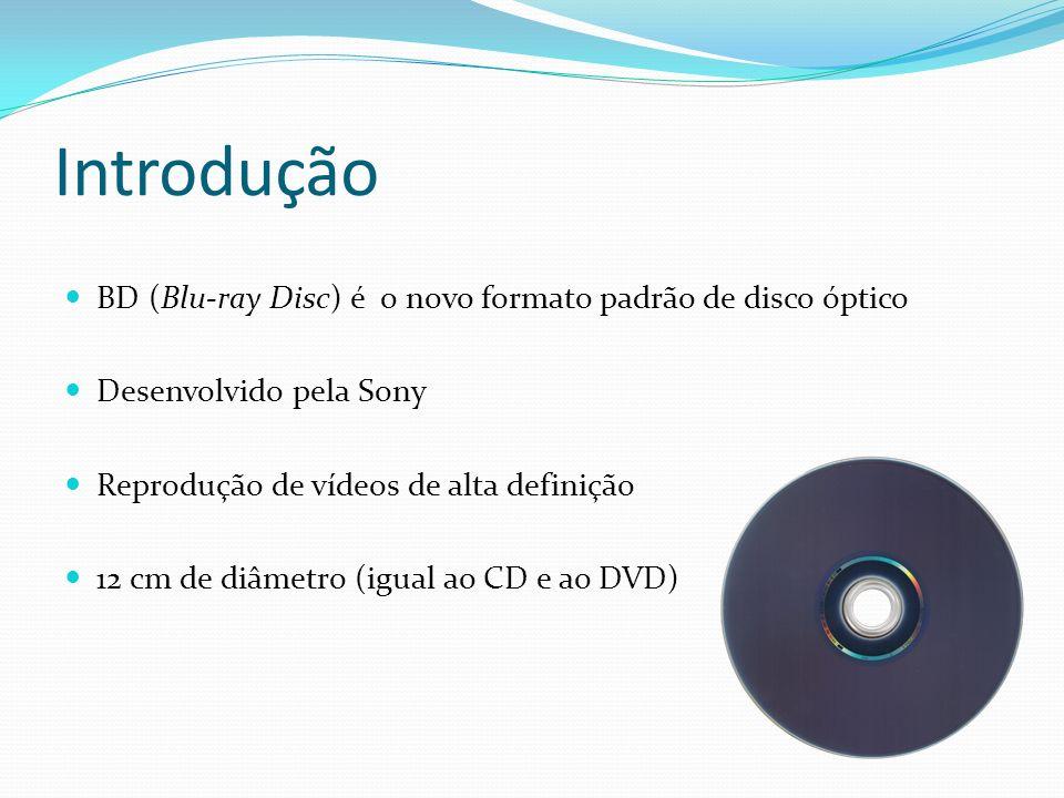 Introdução BD (Blu-ray Disc) é o novo formato padrão de disco óptico Desenvolvido pela Sony Reprodução de vídeos de alta definição 12 cm de diâmetro (