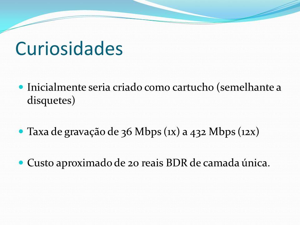 Curiosidades Inicialmente seria criado como cartucho (semelhante a disquetes) Taxa de gravação de 36 Mbps (1x) a 432 Mbps (12x) Custo aproximado de 20